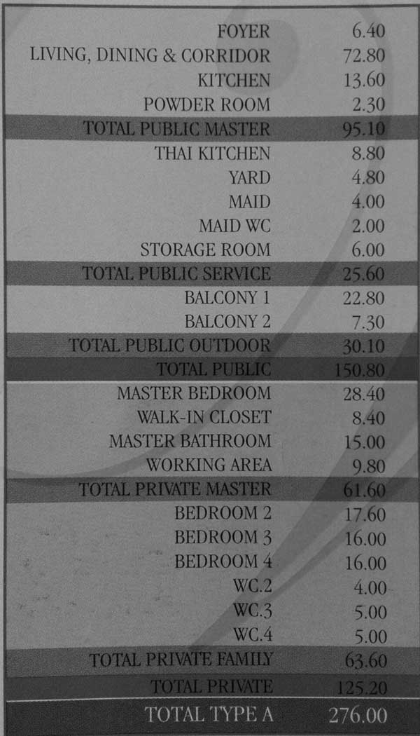 Watermark-Chaophraya-4br-sale-0517fl46-floorplan3